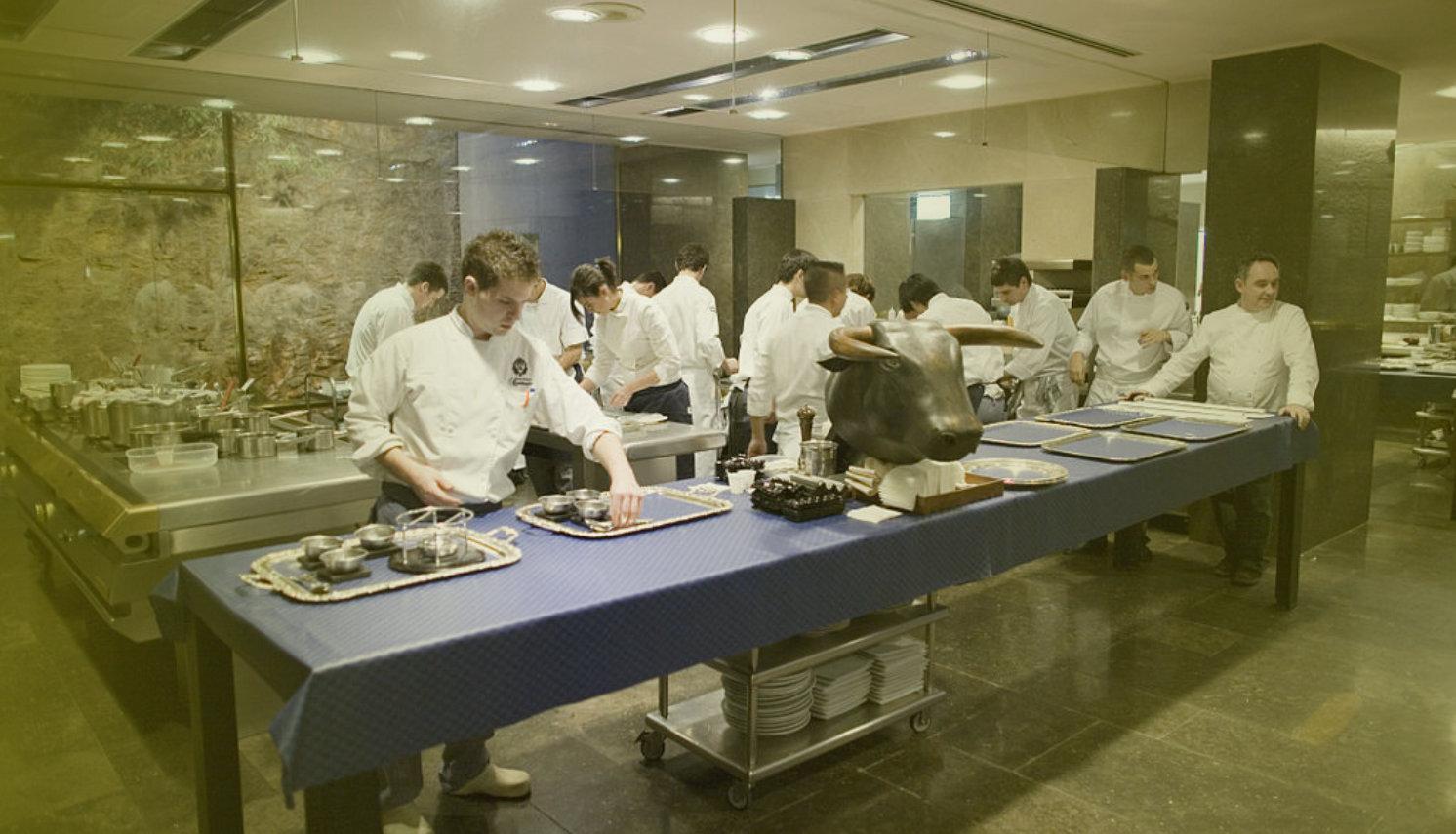 Rangos y Funciones en la Cocina